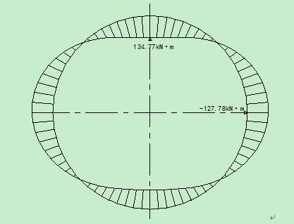 求助,如何画圆上的值